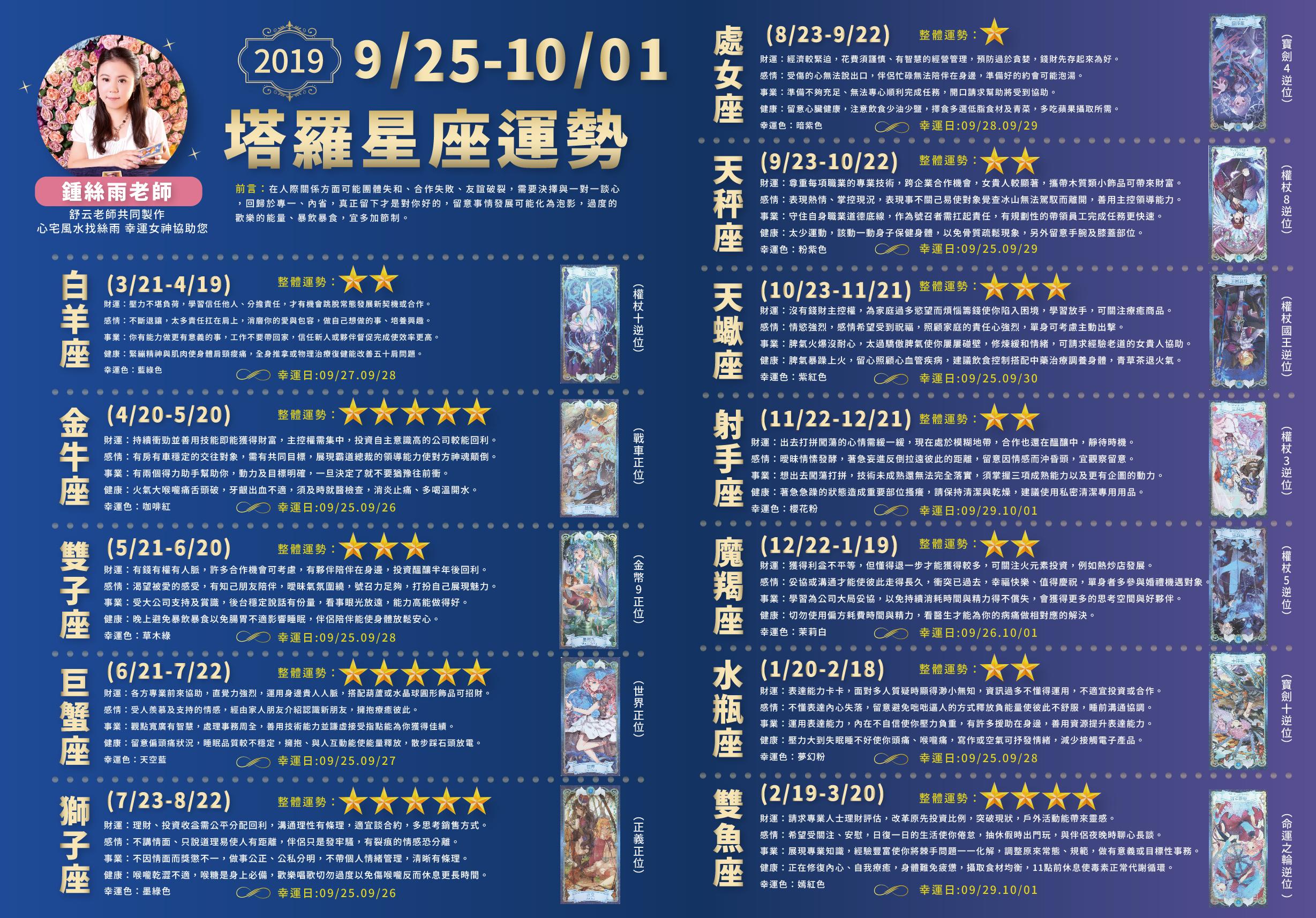 雜誌星座運勢-01